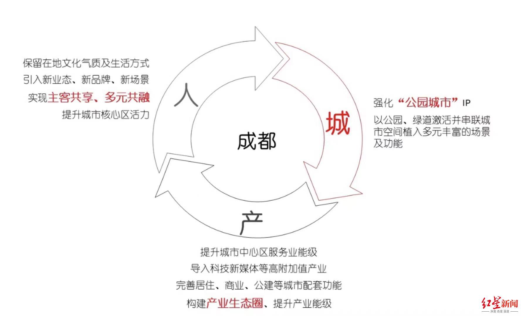亮相!3位航天员在玻璃房内接受采访,与往年见面会不同 2021年北京业余高尔夫公开赛_试管婴儿哪个规范