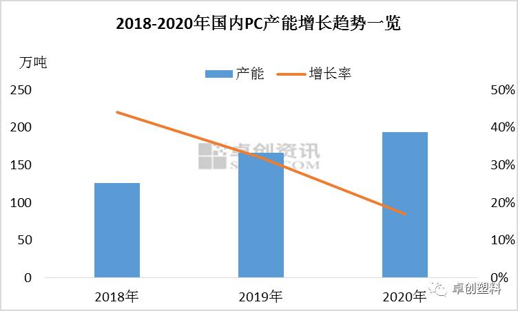 PC:2020供需错配助推行情振幅 2021增产促消并举心态谨慎应对
