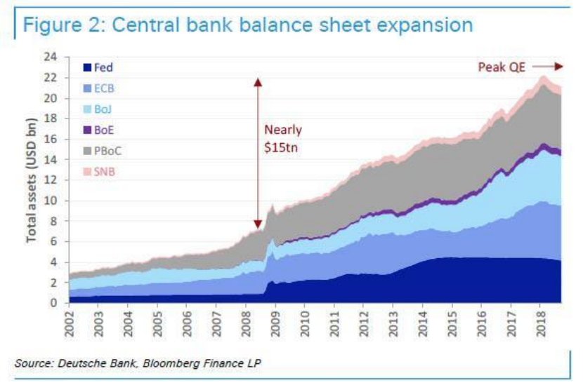 面对上升的美债收益率和赤字 美联储已经没有选择
