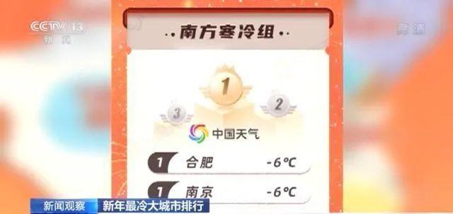 """""""最冷榜单""""出炉!北方""""嗷嗷冷""""PK南方""""彻骨冷"""",快看你家到底有多冷?"""