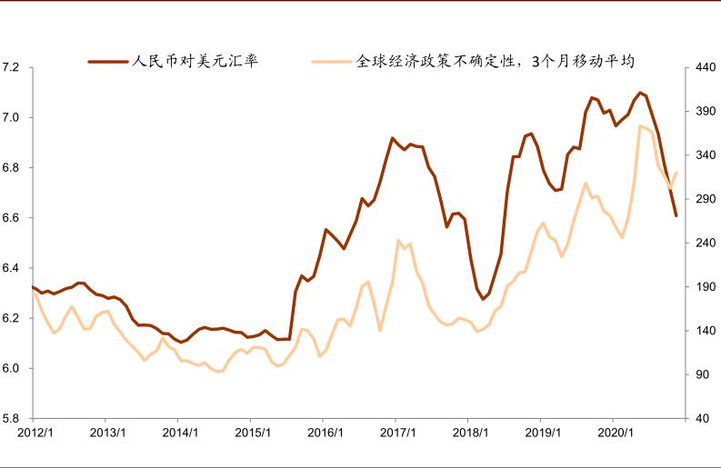 中金:此时此刻,如何看人民币汇率?