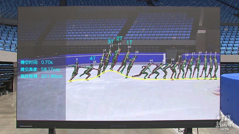 △花样滑冰队借助回看实时录像方式,了解队员腾空时间、高度和跳跃距离,提高备战效果。(总台央视记者钟锐拍摄)