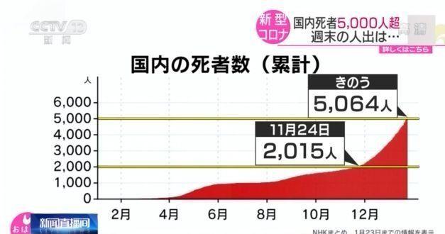 日本进到紧急状态两个星期 外出人流量不减