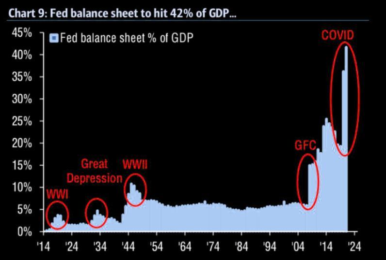 美股市场情绪极度乐观,看涨期权交易额爆炸
