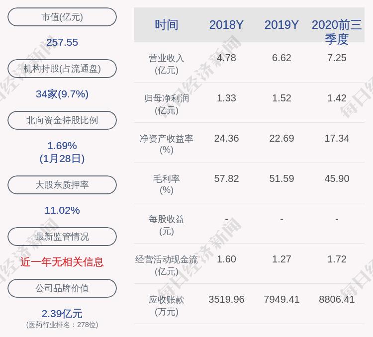 药石科技:董海军辞职,选举余善宝为公司董事,聘任杨民民为总经理