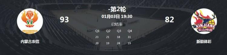 WCBA总决赛-内蒙古女篮再胜新疆夺队史首冠 黄思静FMVP