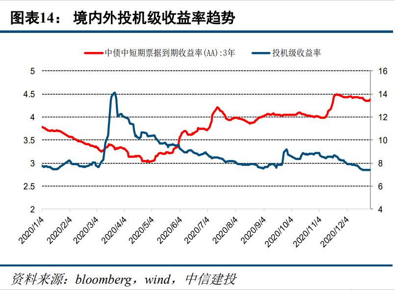 快讯:10年期国债期货主力开约跌幅扩展至0.3%