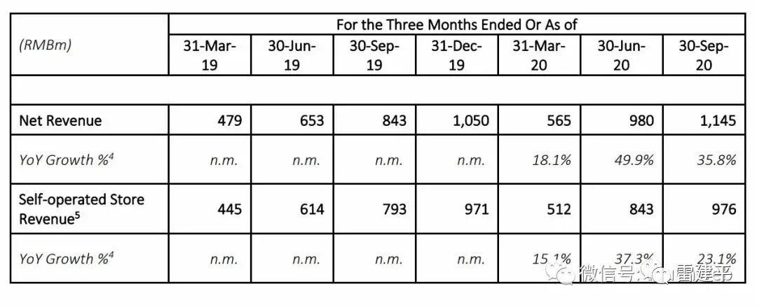 港交所:2020年港交所IPO散资金额为3975亿港元 同比增加27%