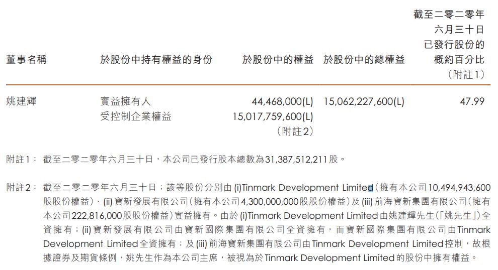 宁泉资产杨东:如今没有是投资光伏、锂电、电动车股的好机遇