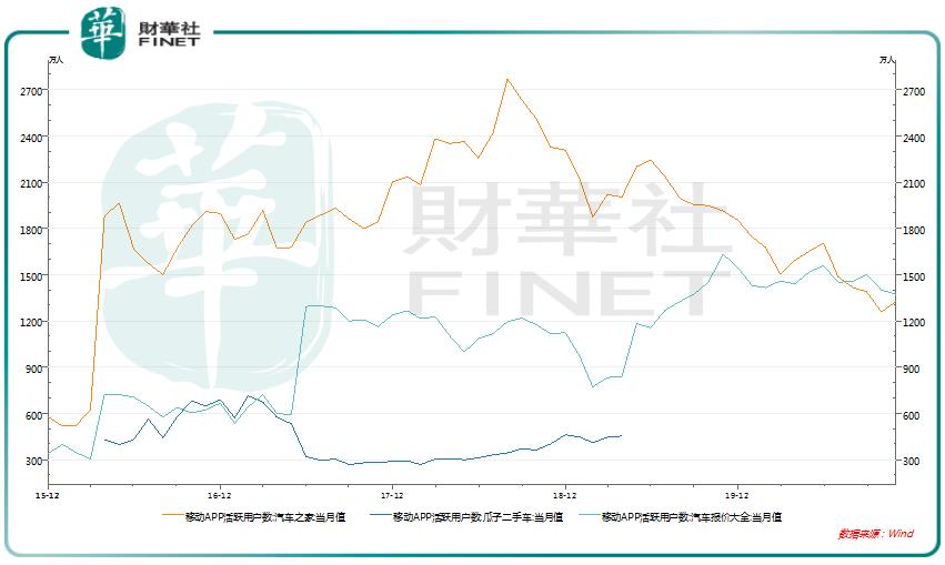 北京燃气日供给量创汗青新下:到达1.29亿坐圆米 已调俄气进京