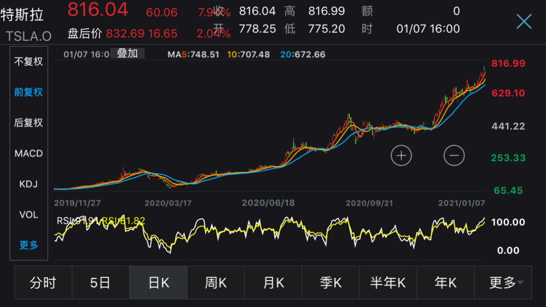 快讯:数字泉币观点股走强 御银股分涨停