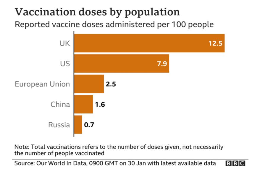 """英欧一周""""疫苗战""""峰回路转 最终和解了吗?"""