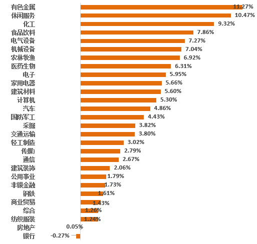 """【盛·周刊】节前""""三阳开泰""""  投资者热度上升"""