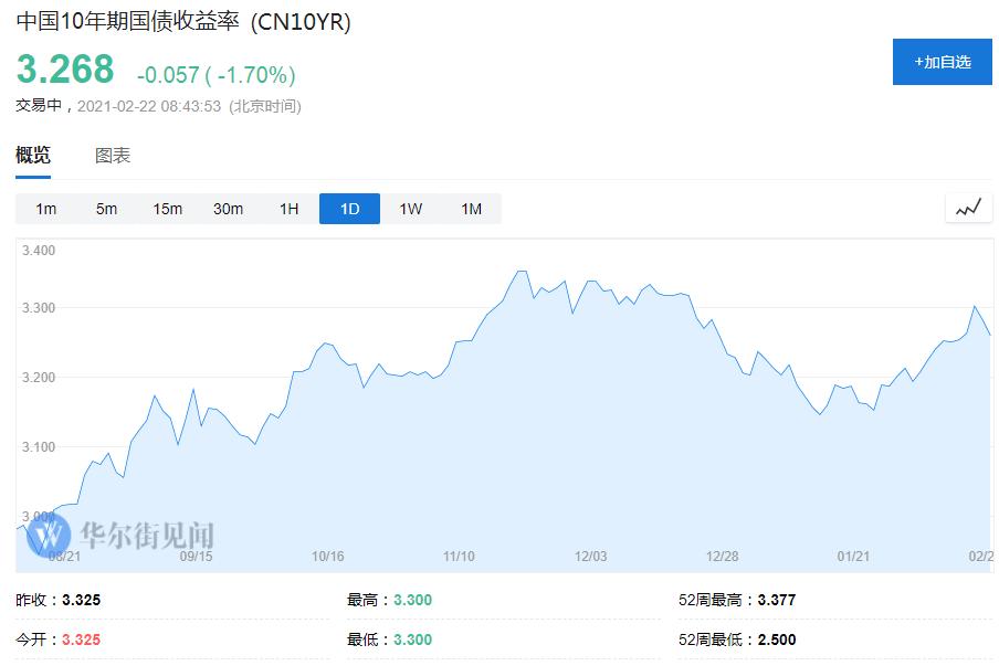 赶日超英 人民币在全球外汇市场备受追捧