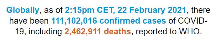 世卫组织:全球新冠肺炎确诊病例超过1.111亿例