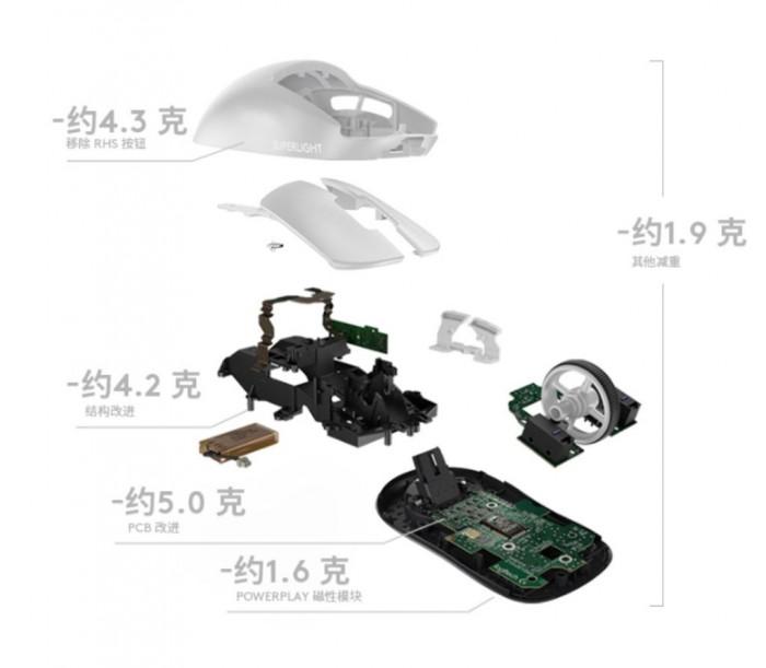 罗技发布最轻无线游戏鼠G Pro X Superlight:仅63g 售价1299元