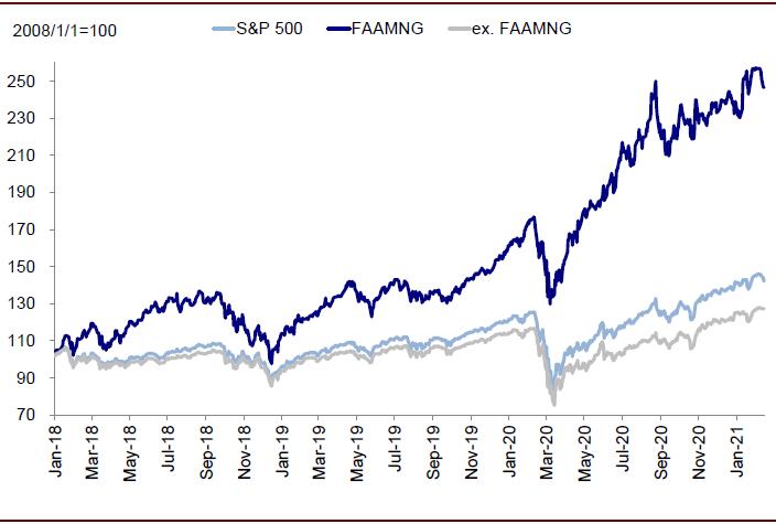 中金:利率上行的扰动 来自2018年的经验