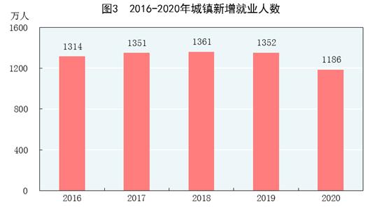 新中国第一个劳动节是怎么过的