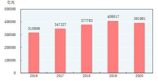 海星大举入侵胶州湾经济损失约1亿元 青岛海洋发展局回应
