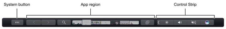 ▲ Touch Bar 由三部分组成,ESC 按键、运用区和系统控制便当按钮。