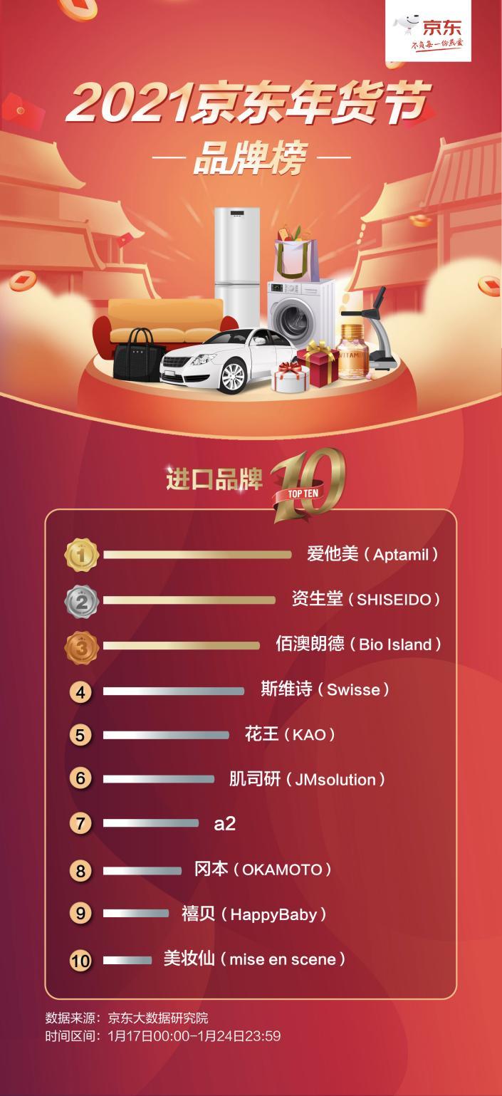 进口保健品品牌排行榜_中国宠物保健品十大品牌排行榜本土进口营养品难分上下