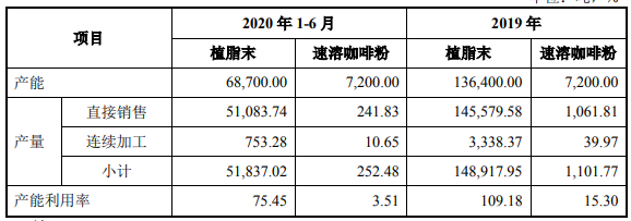 制图:富凯IPO财经