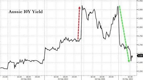 央妈受不了了!澳洲央行加倍QE,全球市场受提振