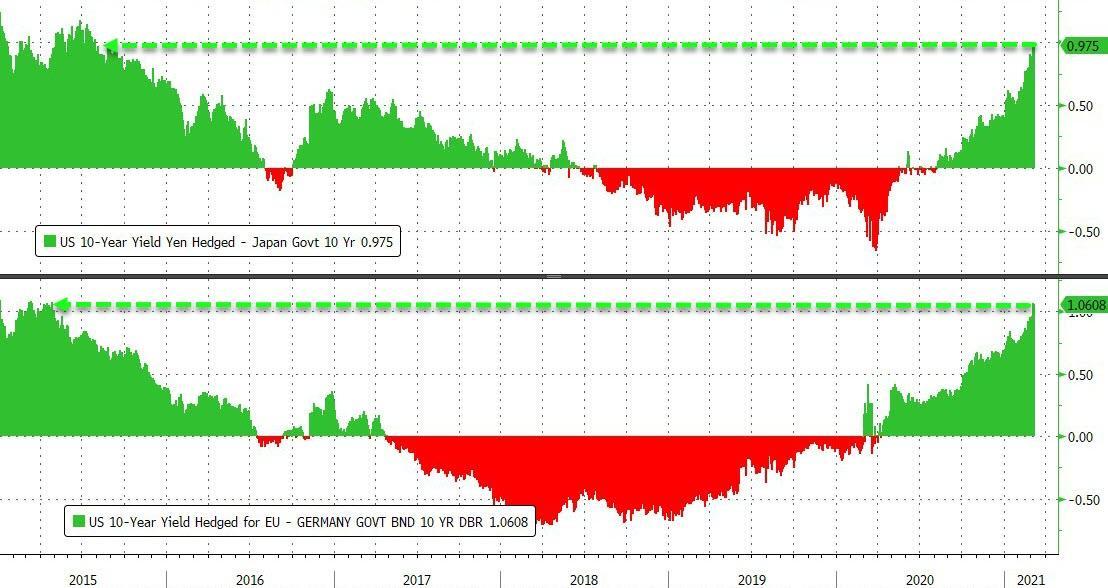 美银美林:1987年美债抛售潮在重演 但美联储不会出手