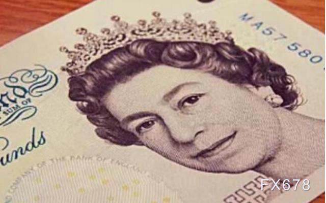英镑兑美元连续三日上涨 1.40关口或成多空激烈争夺桥头堡