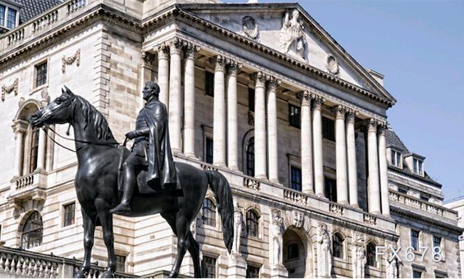 """英国央行或克制复苏预期 押注未来升息的投资者或被""""敲打"""""""
