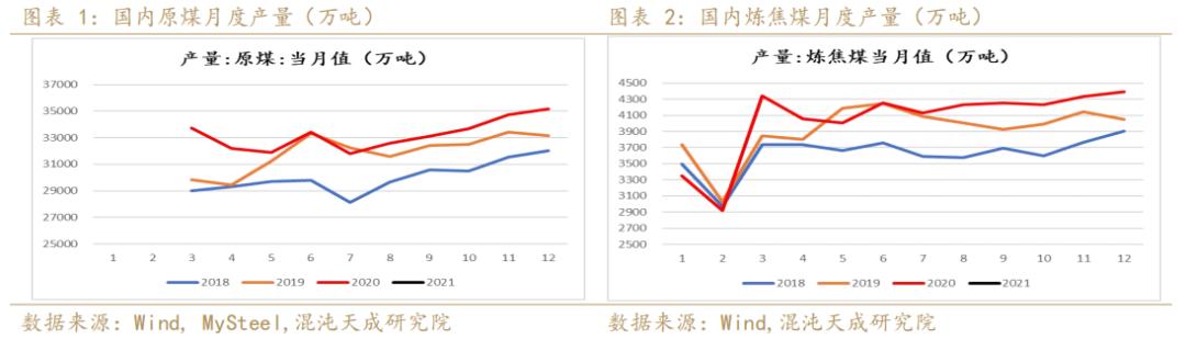 【黑色周报】双焦:唐山高炉限产,焦炭需求预期下降