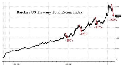 """美银:""""市场将迫使美联储YCC"""",这是""""短中长期""""交易逻辑"""