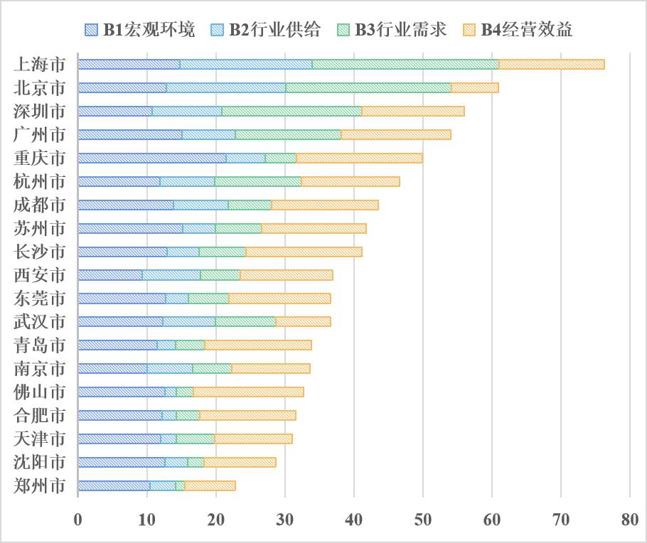 《2020中国健身行业数据报告》发布!332项经营与消费数据为体育健身场馆提供决策参考