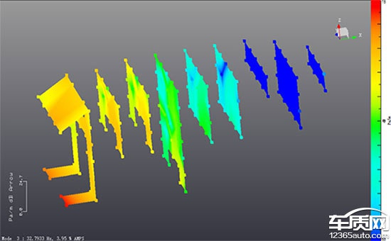 某品牌车型空腔模态测试分析