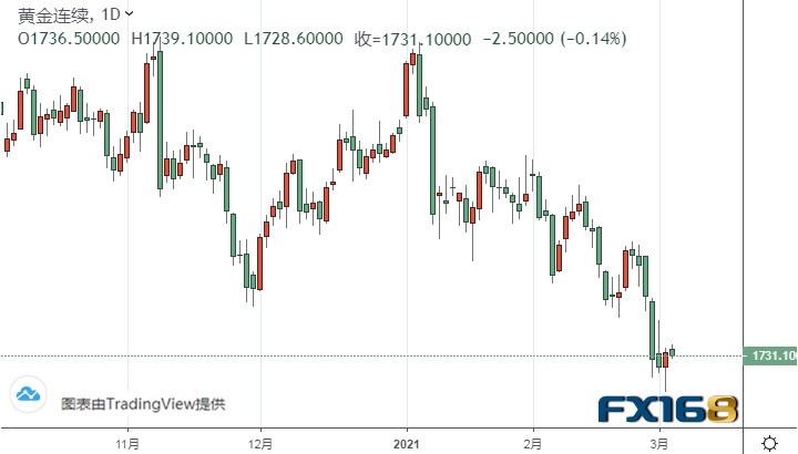 """""""小非农""""今日驾到!欧元、美元指数、英镑、日元前景分析"""