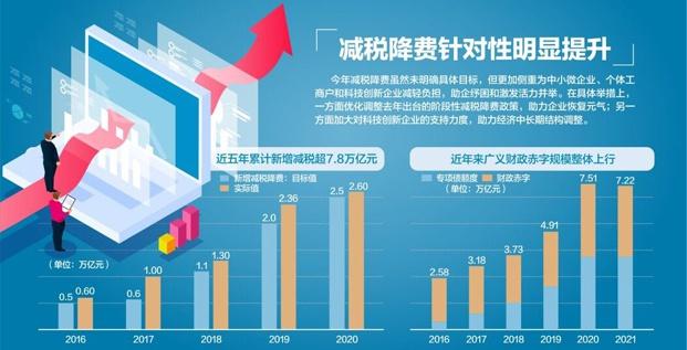 资料来源:Wind、财信研究院 视觉中国图 杨靖制图