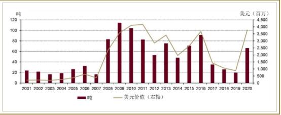 新鲜出炉!最新报告:美国投资者对金条金币热情高涨