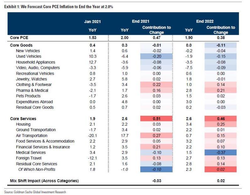 除了美债利率飙升,市场还应担心美联储的这一举动