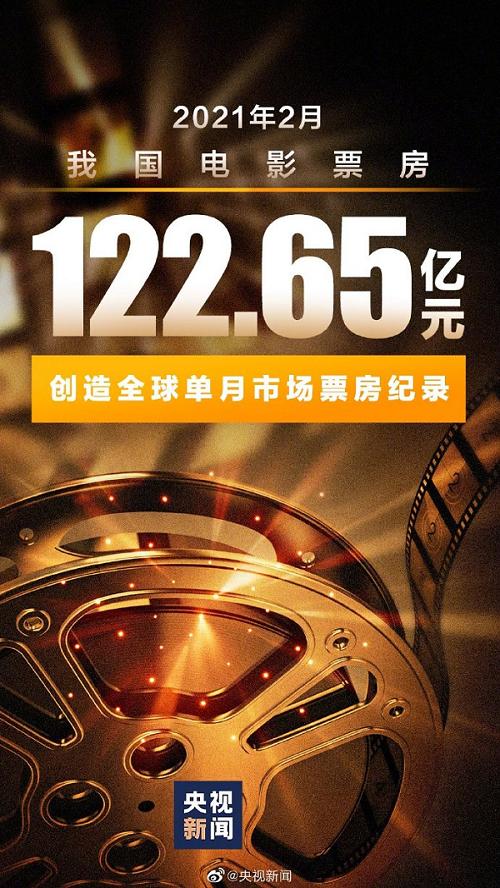 2月份中国电影票房122.65亿元 创全球单月单市场票房纪录