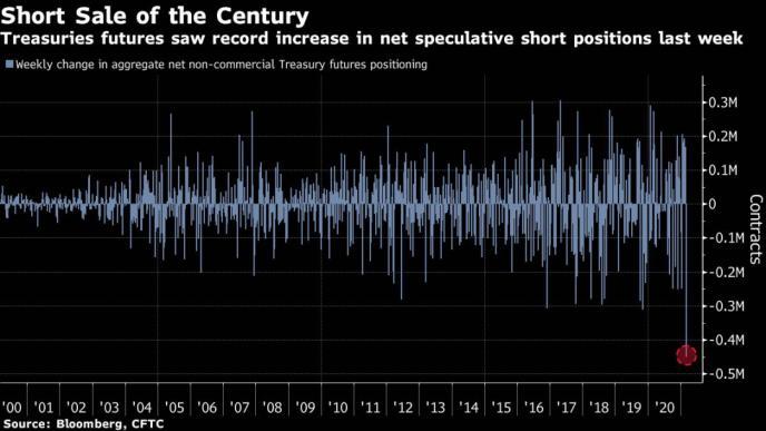 """美债""""危机""""扩散:新兴市场惊现资金外流 股债汇市场压力来了"""