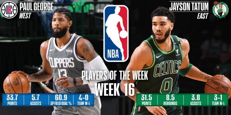 NBA第十六周东西部周最佳出炉:东部塔图姆 西部乔治