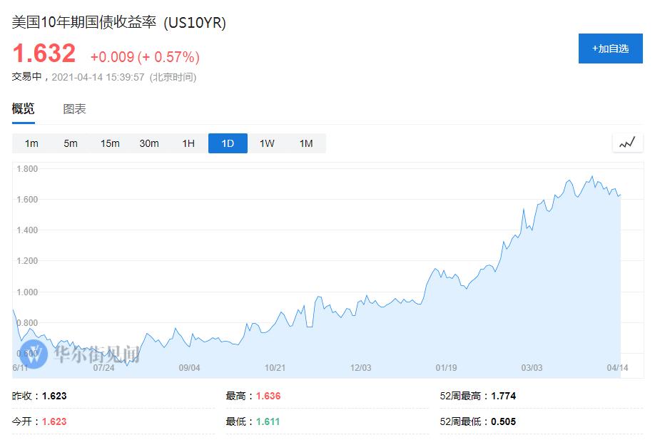 2月狂抛美债砸崩全球市场 日本人下一步引人关注
