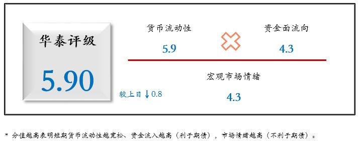 华泰期货国债期货日度跟踪20210415:债市进入调整,观察MLF续作情况