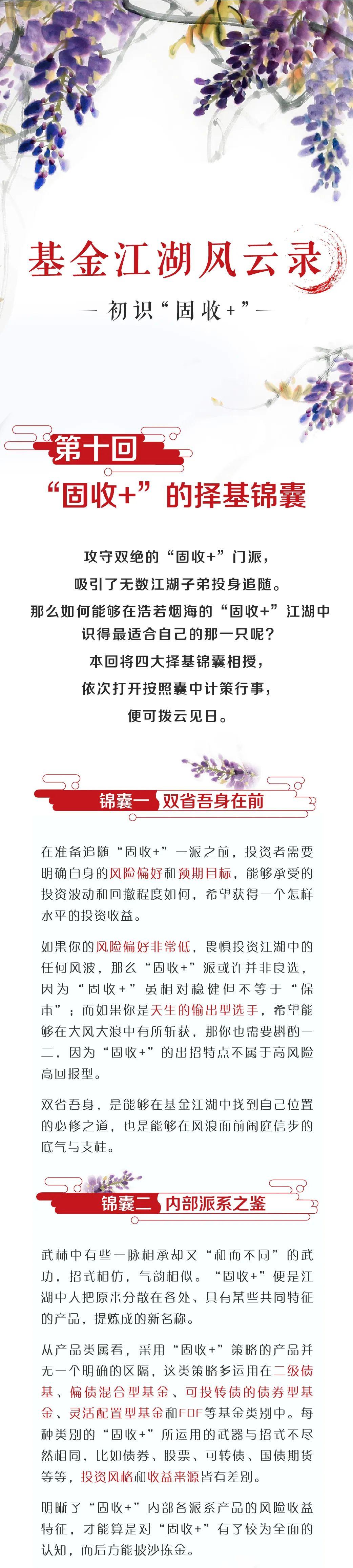 """『基金江湖风云录』初识""""固收+""""篇——""""固收+""""的择基锦囊"""