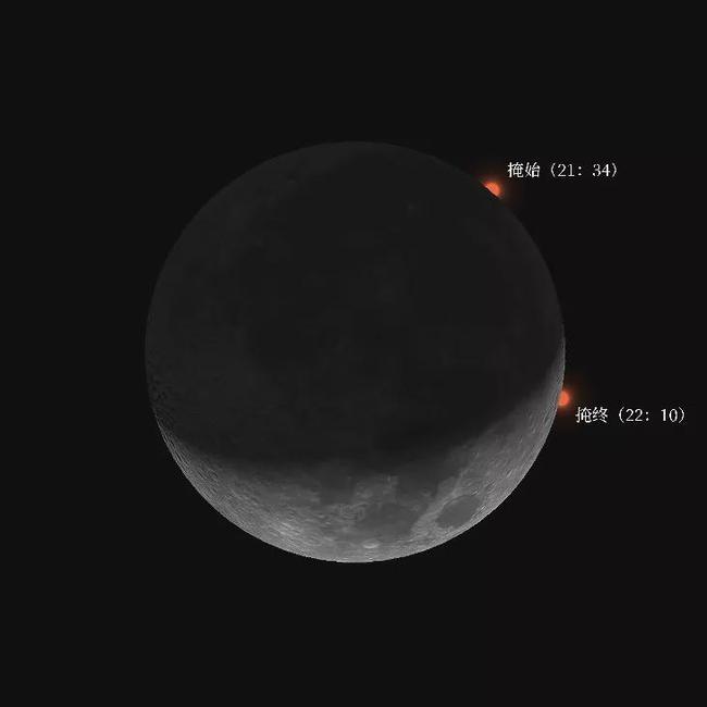 """""""月掩火星""""天象今晚上演 直播入口公布"""