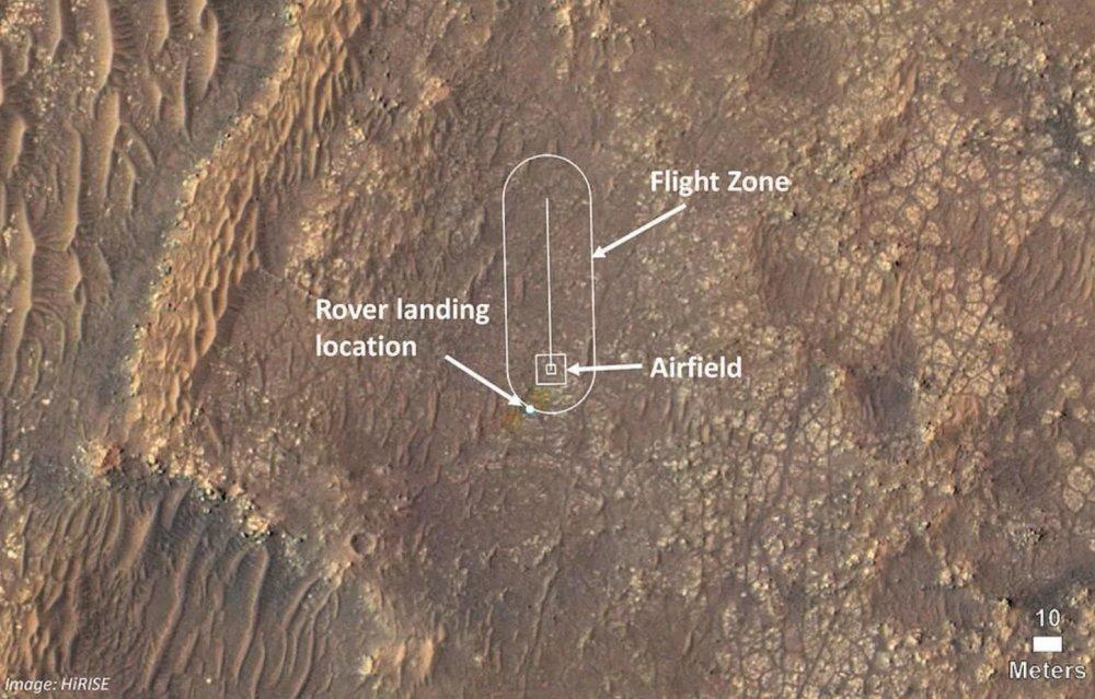 机智号的飞行区域(椭圆形)。图片来源:腾讯科技