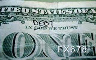 国际金价徘徊在七周半高位下方 美联储一论调获共鸣