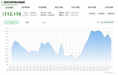 苹果:天气影响有限 高库存格局下期价易跌难涨