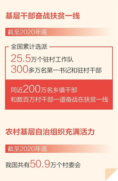 数据来源:民政部、《人类减贫的中国实践》 制图:蔡华伟