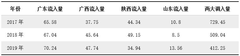 成品油专项整治重拳出击 七部门联合执法之云南市场
